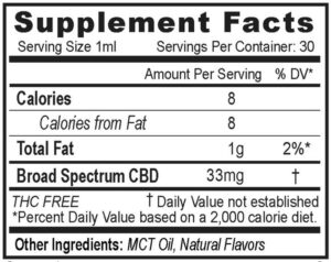 CriticalFIT CBD THC Free Tincture By Healthy Hive